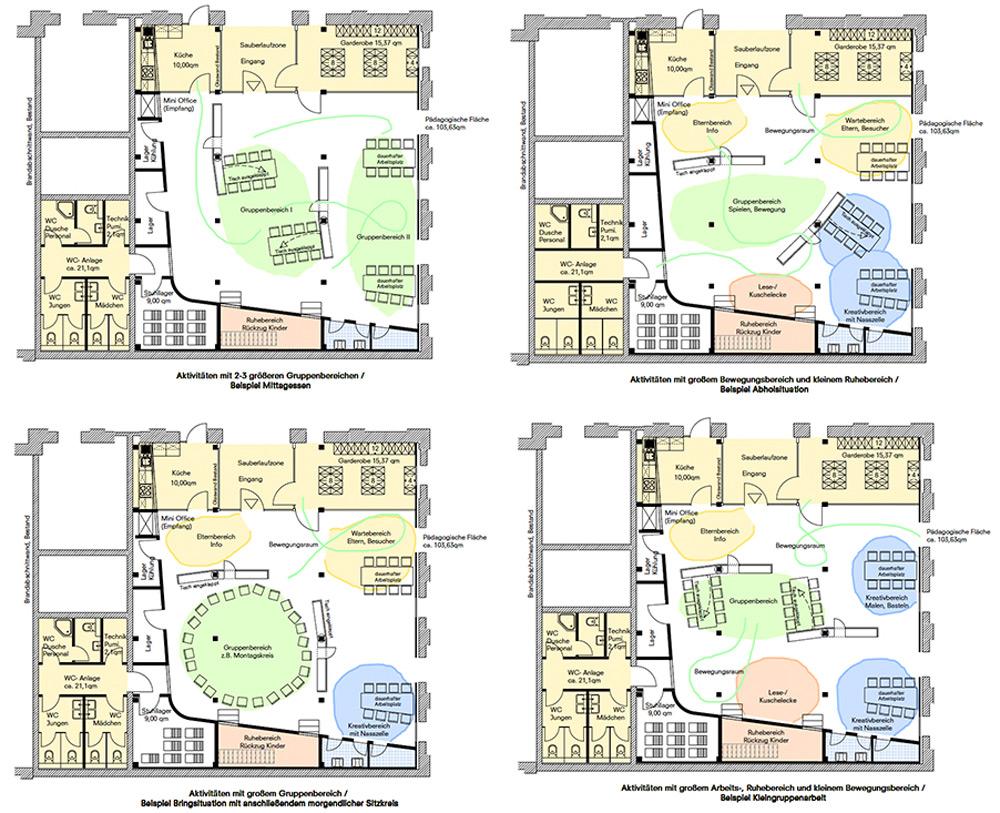 Raumteilungen KITA von Roik Architekt Hamburg